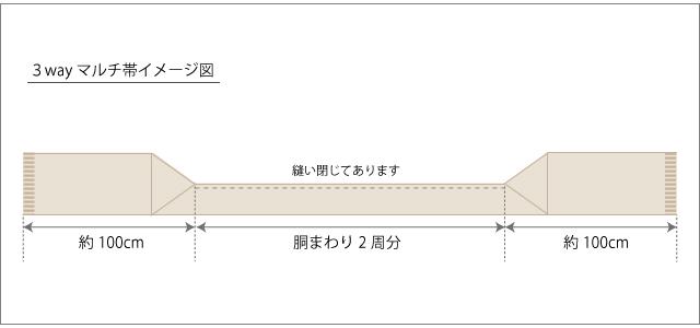 名古屋&半幅使いができる帯-チロルレース